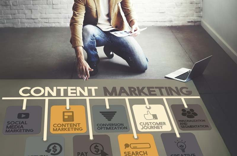 Steps to Create the Perfect Content Marketing Strategy