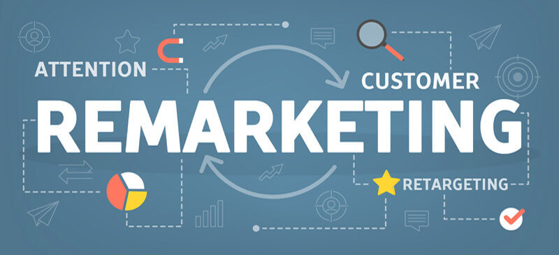 Why Remarketing Should Be An Integral Aspect Of Your Marketing Strategy In 2020